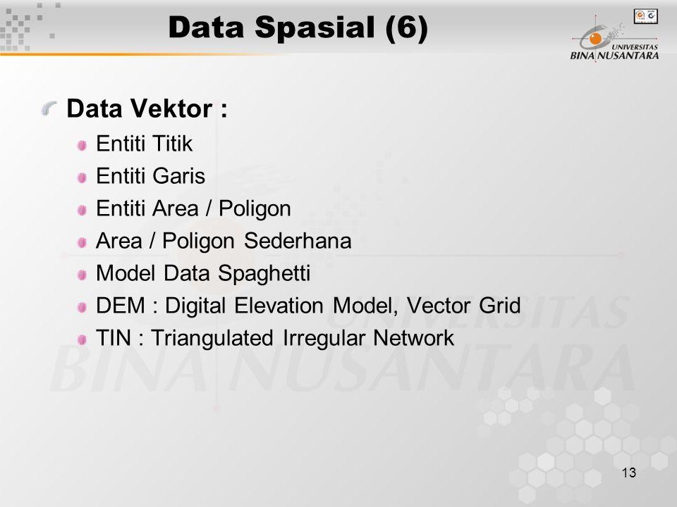 Data Spasial (6) Data Vektor : Entiti Titik Entiti Garis