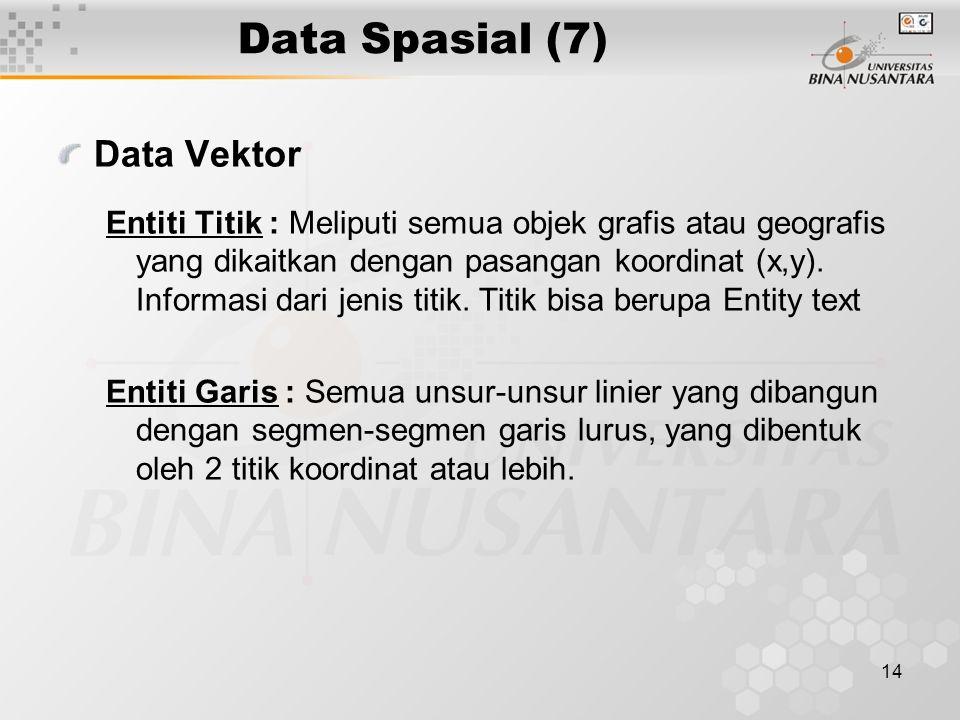 Data Spasial (7) Data Vektor