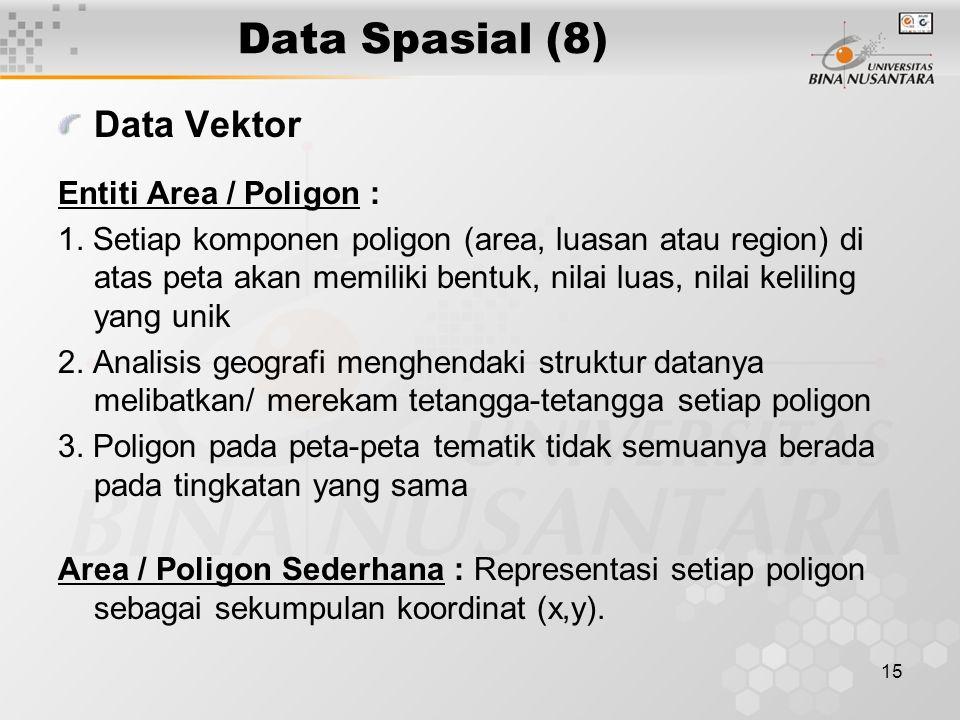 Data Spasial (8) Data Vektor Entiti Area / Poligon :