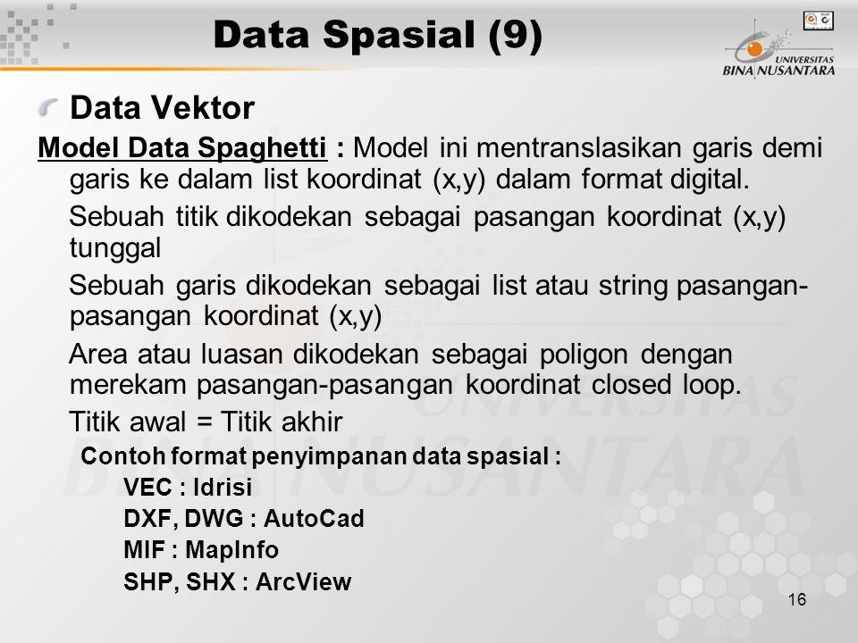 Data Spasial (9) Data Vektor