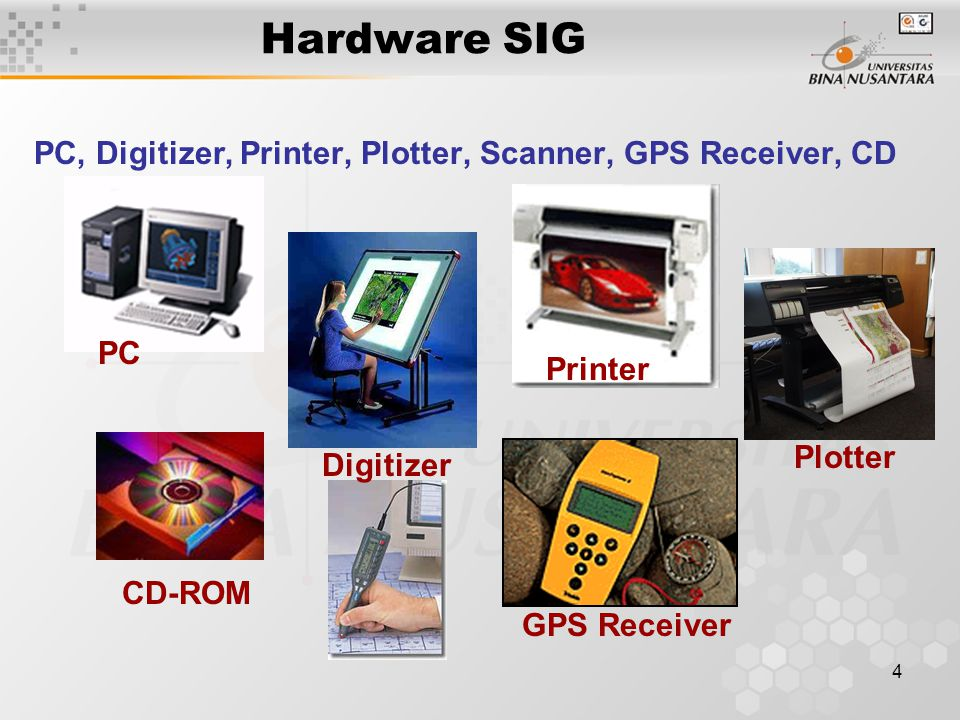 Hardware SIG PC, Digitizer, Printer, Plotter, Scanner, GPS Receiver, CD. PC. Printer. Plotter. Digitizer.