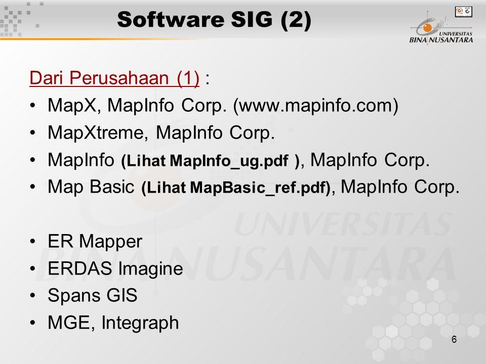 Software SIG (2) Dari Perusahaan (1) :