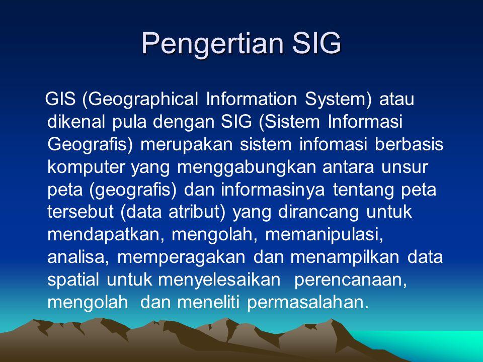 Pengertian SIG