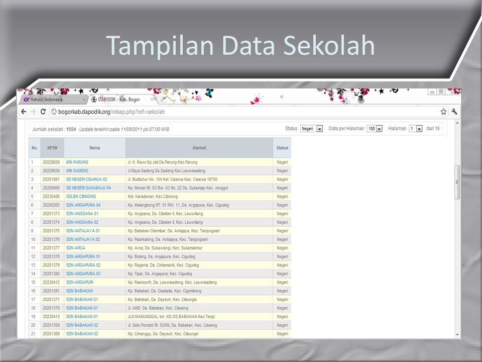 Tampilan Data Sekolah