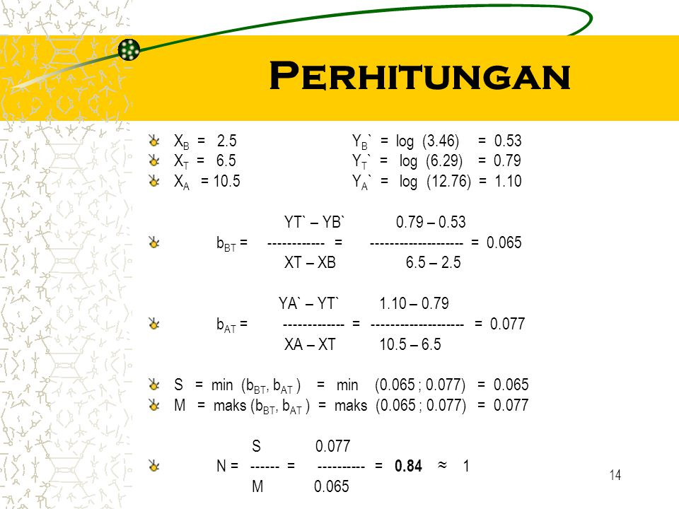 Perhitungan XB = 2.5 YB` = log (3.46) = 0.53