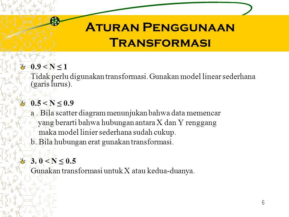 Aturan Penggunaan Transformasi