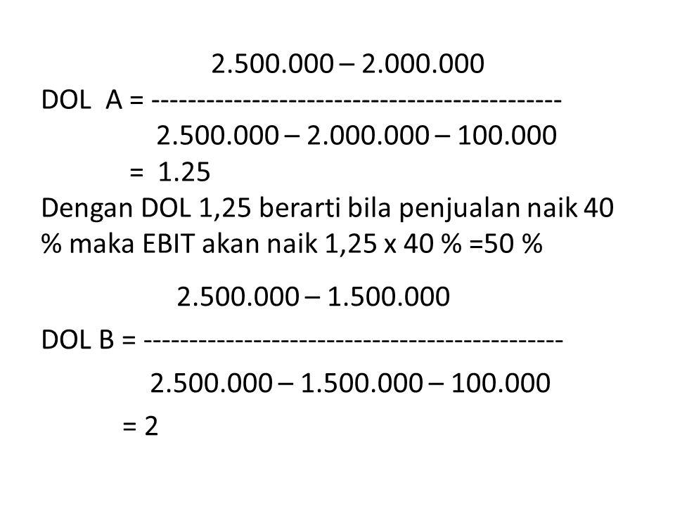 2.500.000 – 2.000.000 DOL A = --------------------------------------------- 2.500.000 – 2.000.000 – 100.000 = 1.25 Dengan DOL 1,25 berarti bila penjualan naik 40 % maka EBIT akan naik 1,25 x 40 % =50 %