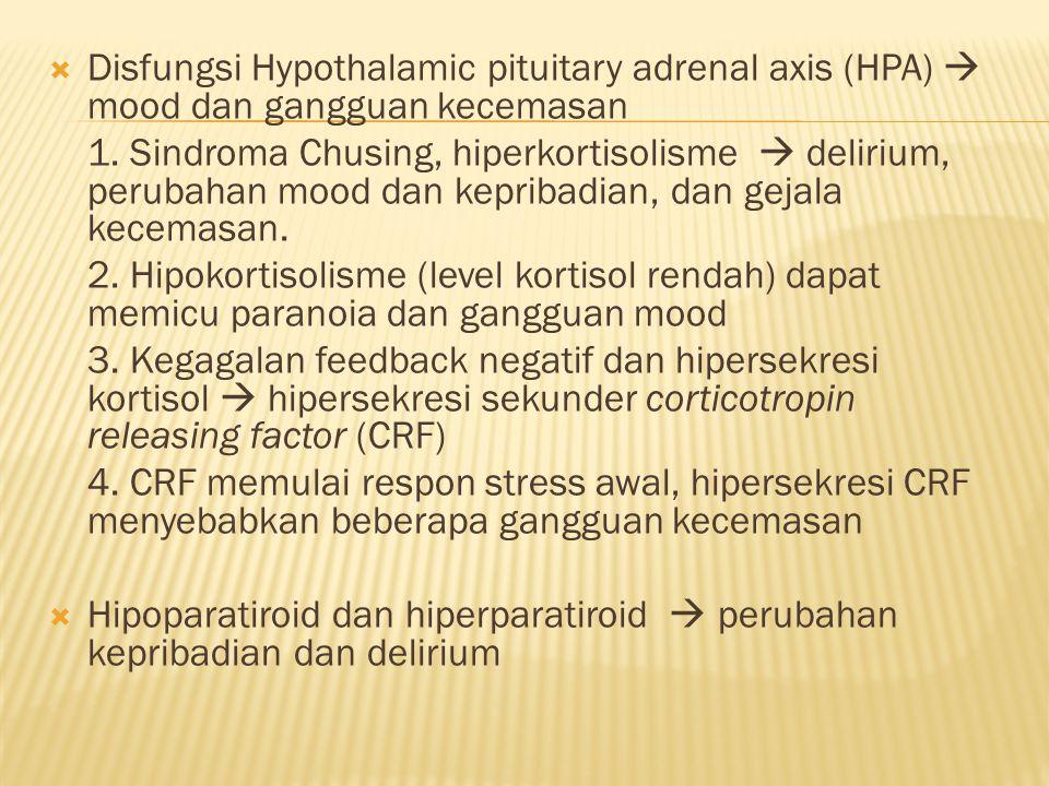 Disfungsi Hypothalamic pituitary adrenal axis (HPA)  mood dan gangguan kecemasan