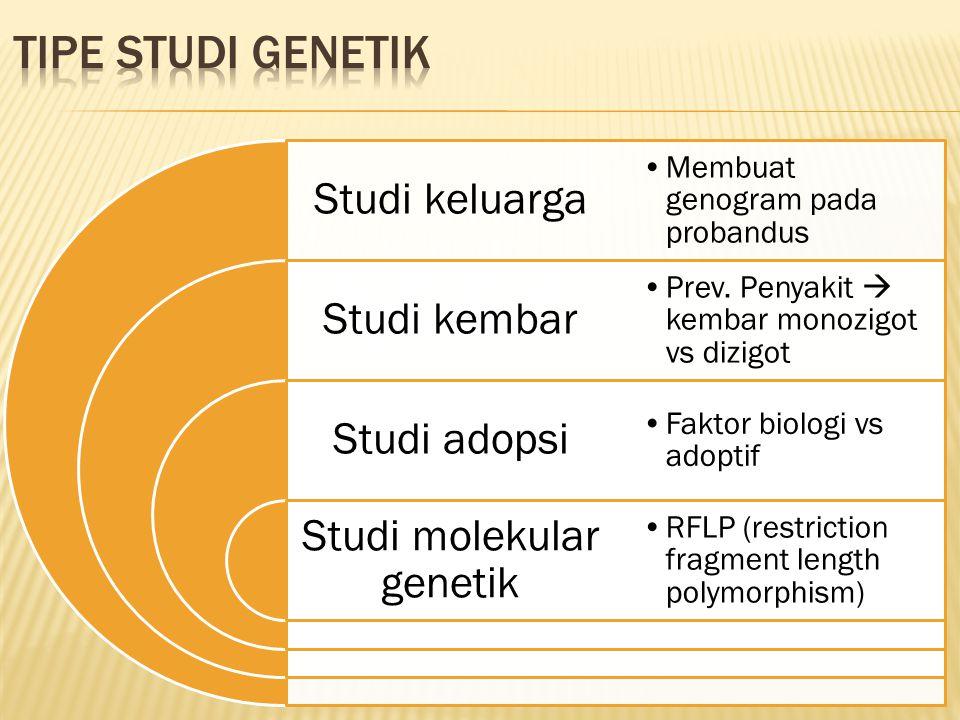 Studi molekular genetik