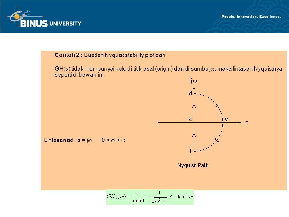 Contoh 2 : Buatlah Nyquist stability plot dari