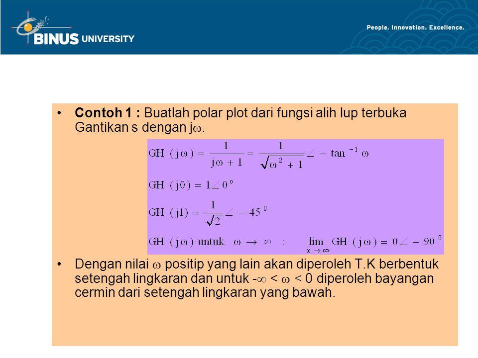 Contoh 1 : Buatlah polar plot dari fungsi alih lup terbuka Gantikan s dengan j.