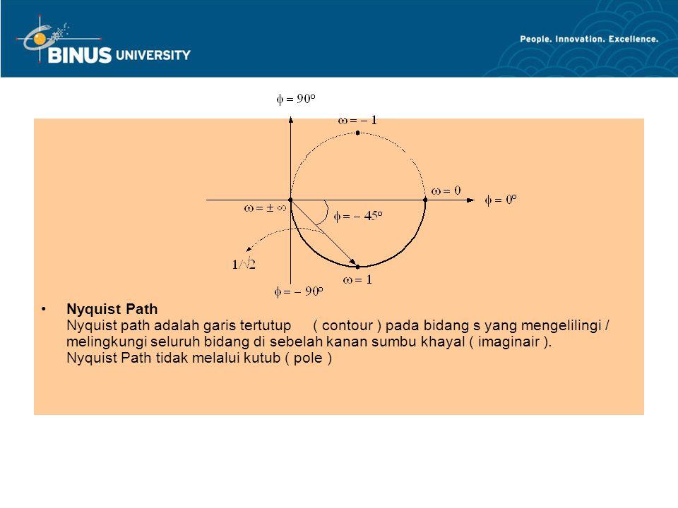 Nyquist Path Nyquist path adalah garis tertutup ( contour ) pada bidang s yang mengelilingi / melingkungi seluruh bidang di sebelah kanan sumbu khayal ( imaginair ).