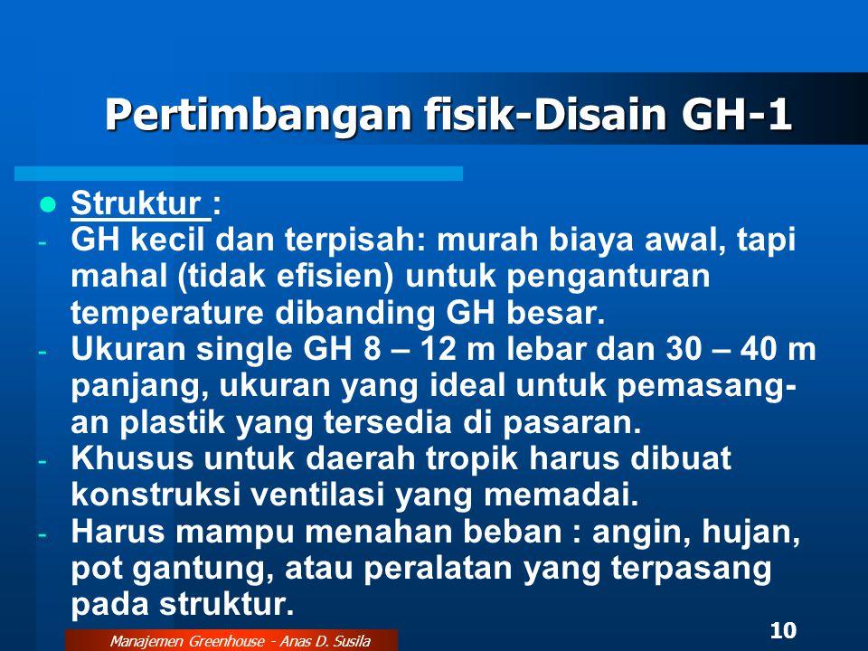 Pertimbangan fisik-Disain GH-1
