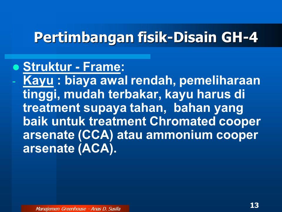 Pertimbangan fisik-Disain GH-4