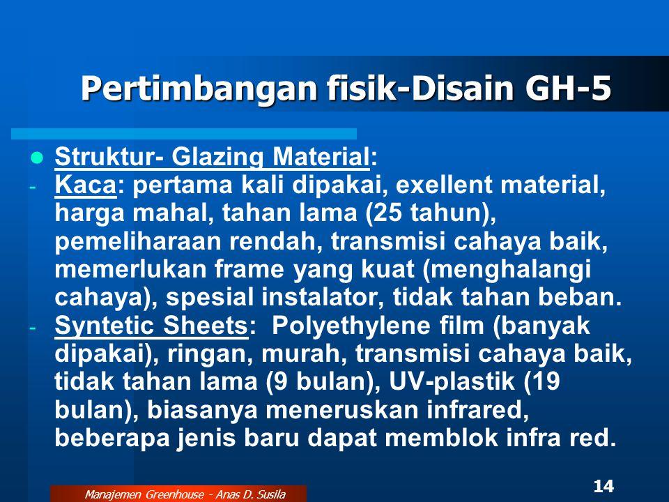 Pertimbangan fisik-Disain GH-5