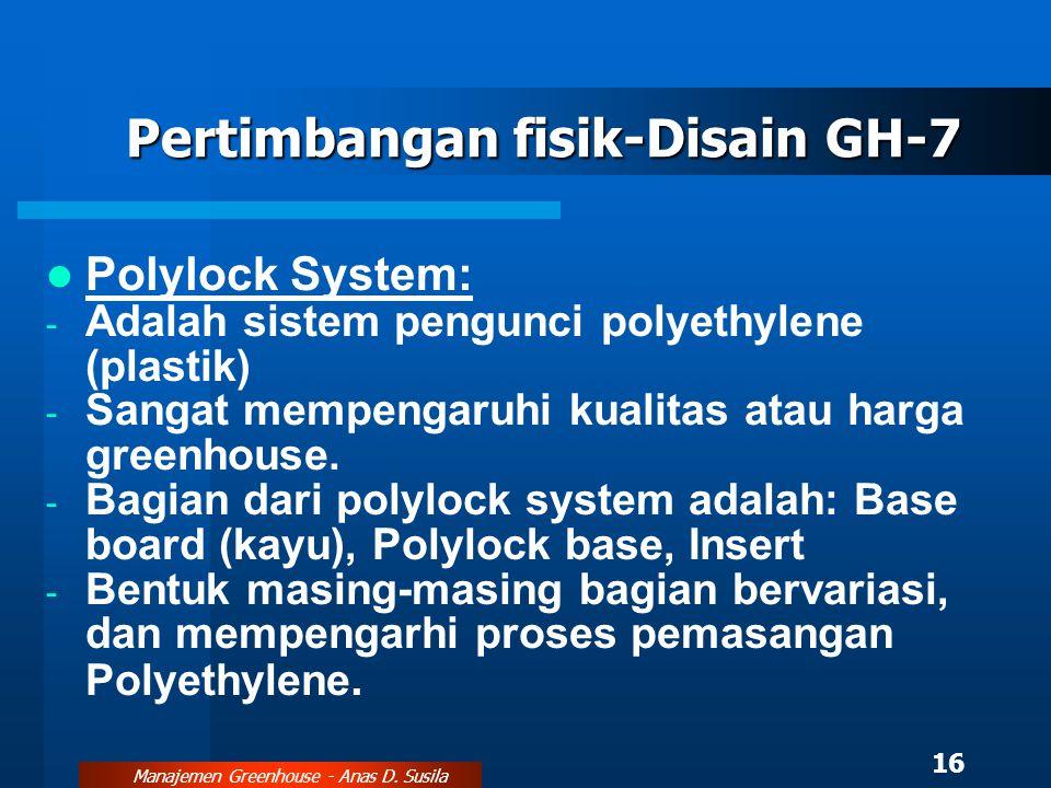 Pertimbangan fisik-Disain GH-7