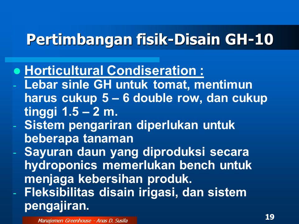 Pertimbangan fisik-Disain GH-10