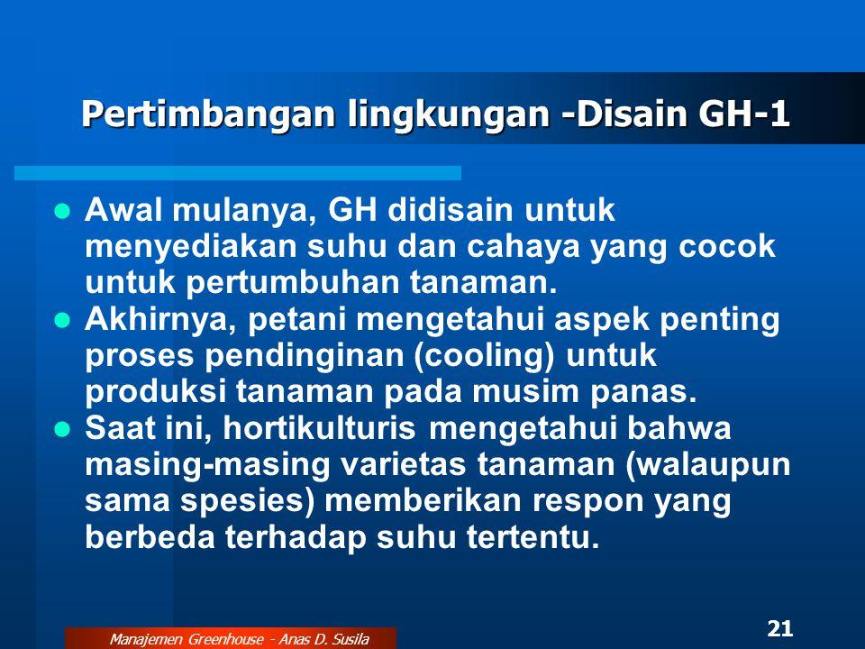 Pertimbangan lingkungan -Disain GH-1