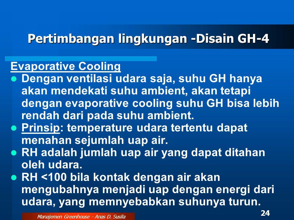 Pertimbangan lingkungan -Disain GH-4