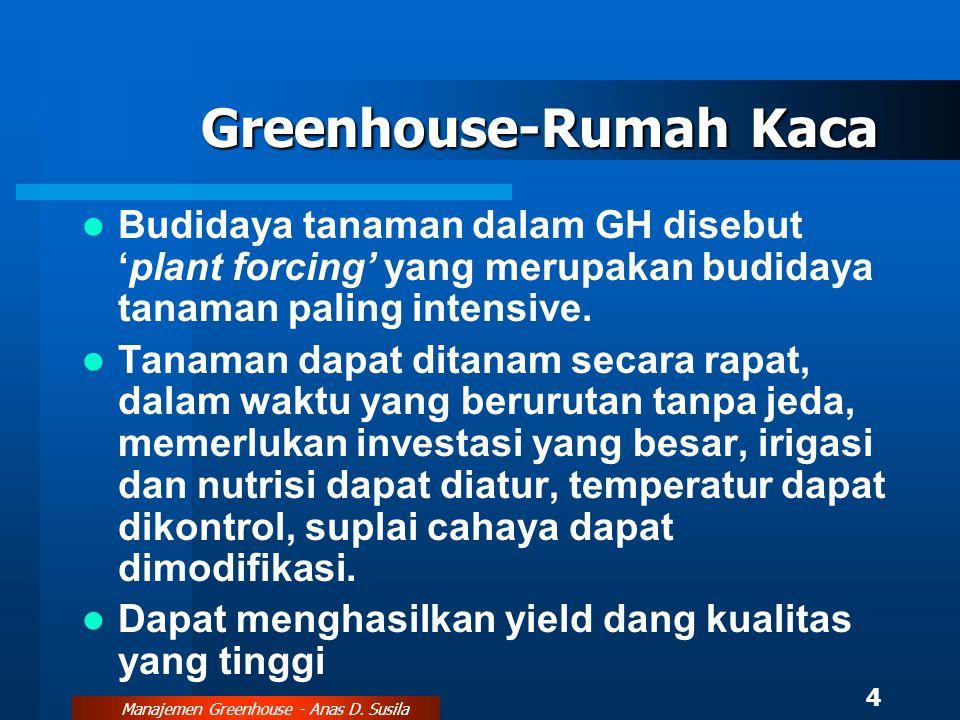 Greenhouse-Rumah Kaca