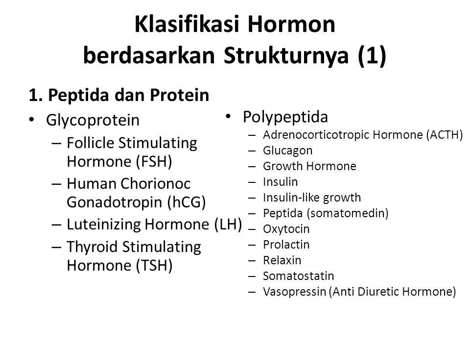 Klasifikasi Hormon berdasarkan Strukturnya (1)