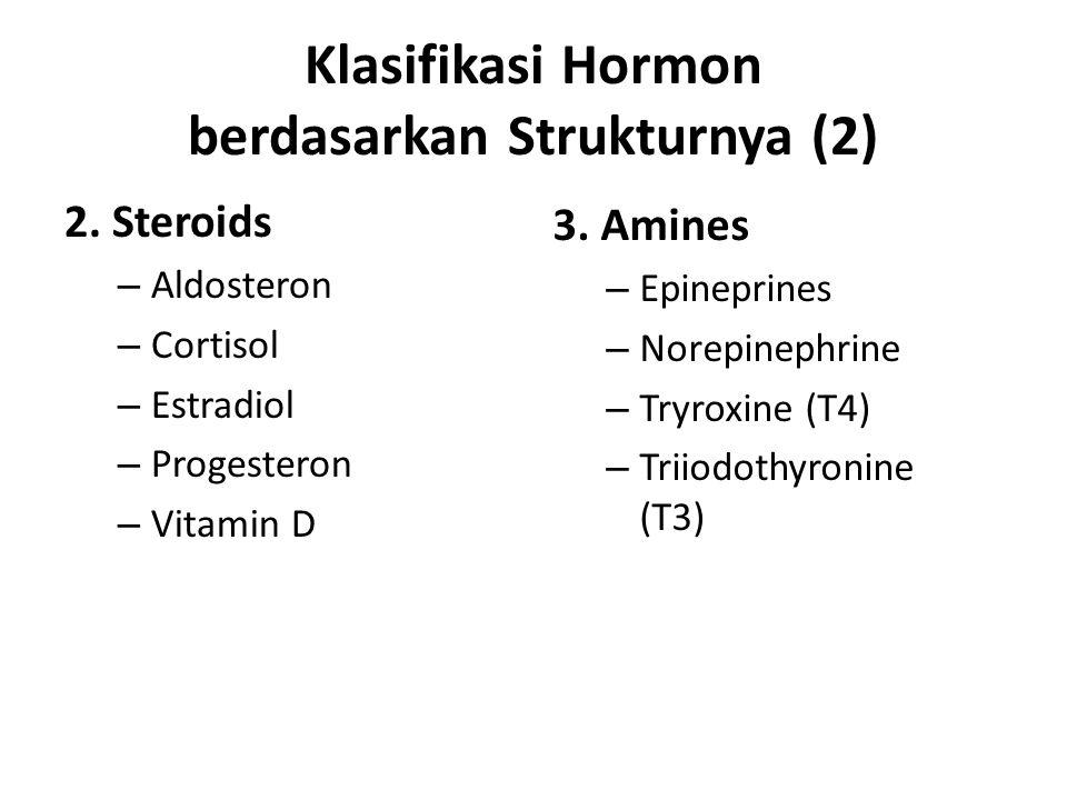 Klasifikasi Hormon berdasarkan Strukturnya (2)