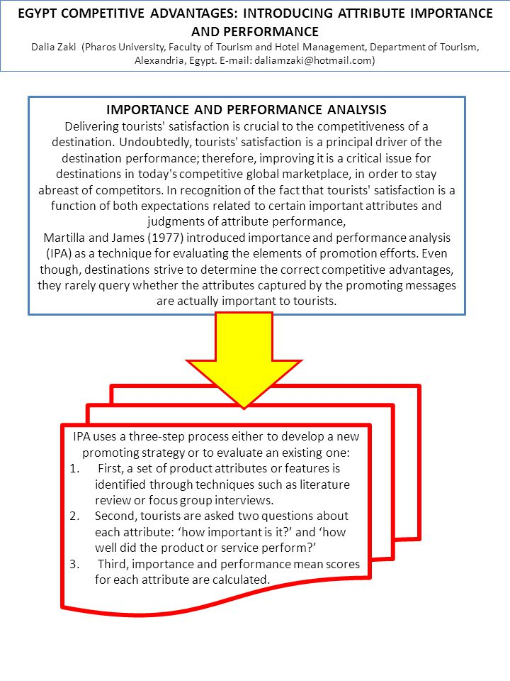 IMPORTANCE AND PERFORMANCE ANALYSIS