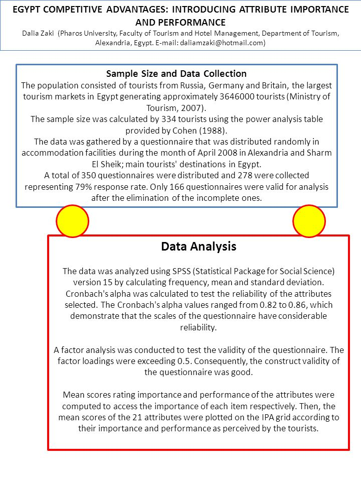 Sample Size and Data Collection