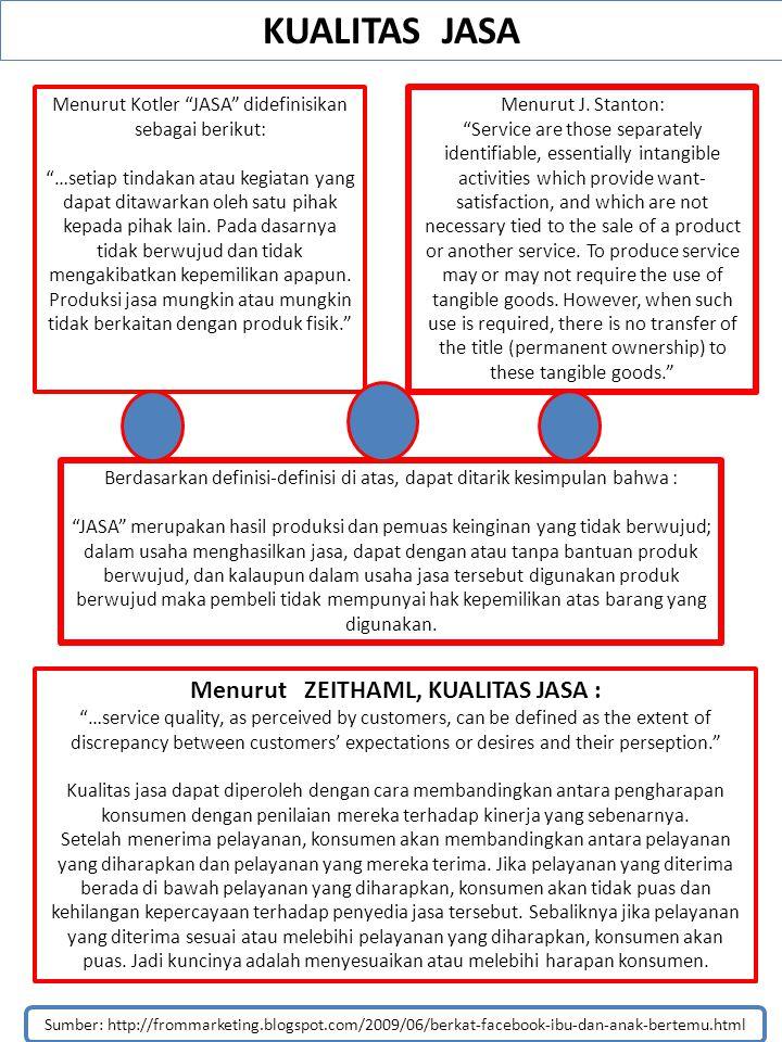 Menurut Kotler JASA didefinisikan sebagai berikut: