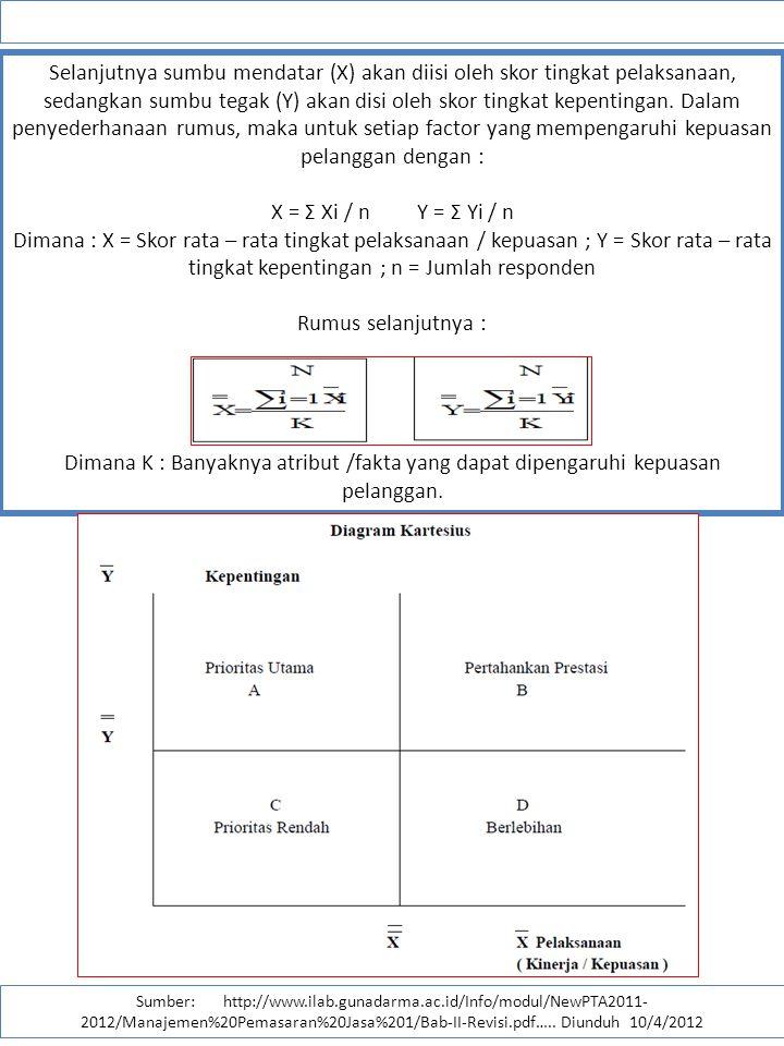 Selanjutnya sumbu mendatar (X) akan diisi oleh skor tingkat pelaksanaan, sedangkan sumbu tegak (Y) akan disi oleh skor tingkat kepentingan. Dalam penyederhanaan rumus, maka untuk setiap factor yang mempengaruhi kepuasan pelanggan dengan :