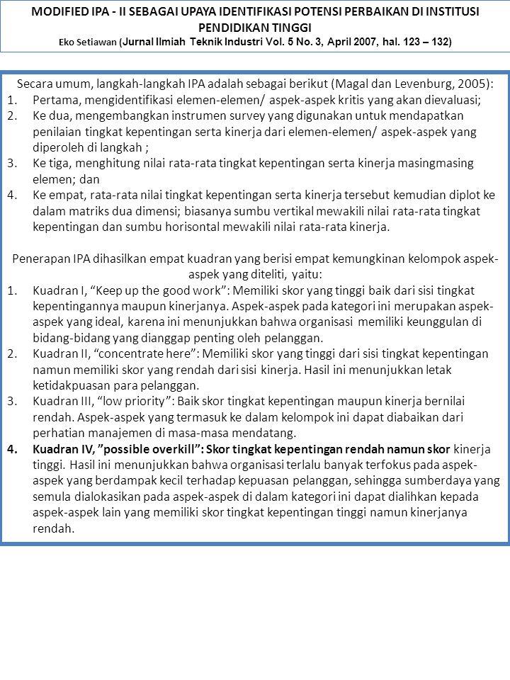 MODIFIED IPA - II SEBAGAI UPAYA IDENTIFIKASI POTENSI PERBAIKAN DI INSTITUSI PENDIDIKAN TINGGI