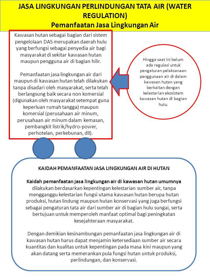 JASA LINGKUNGAN PERLINDUNGAN TATA AIR (WATER REGULATION)
