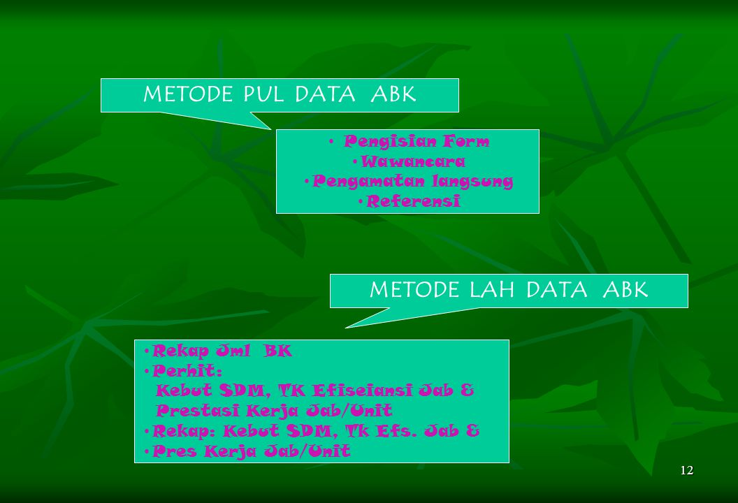 METODE PUL DATA ABK METODE LAH DATA ABK