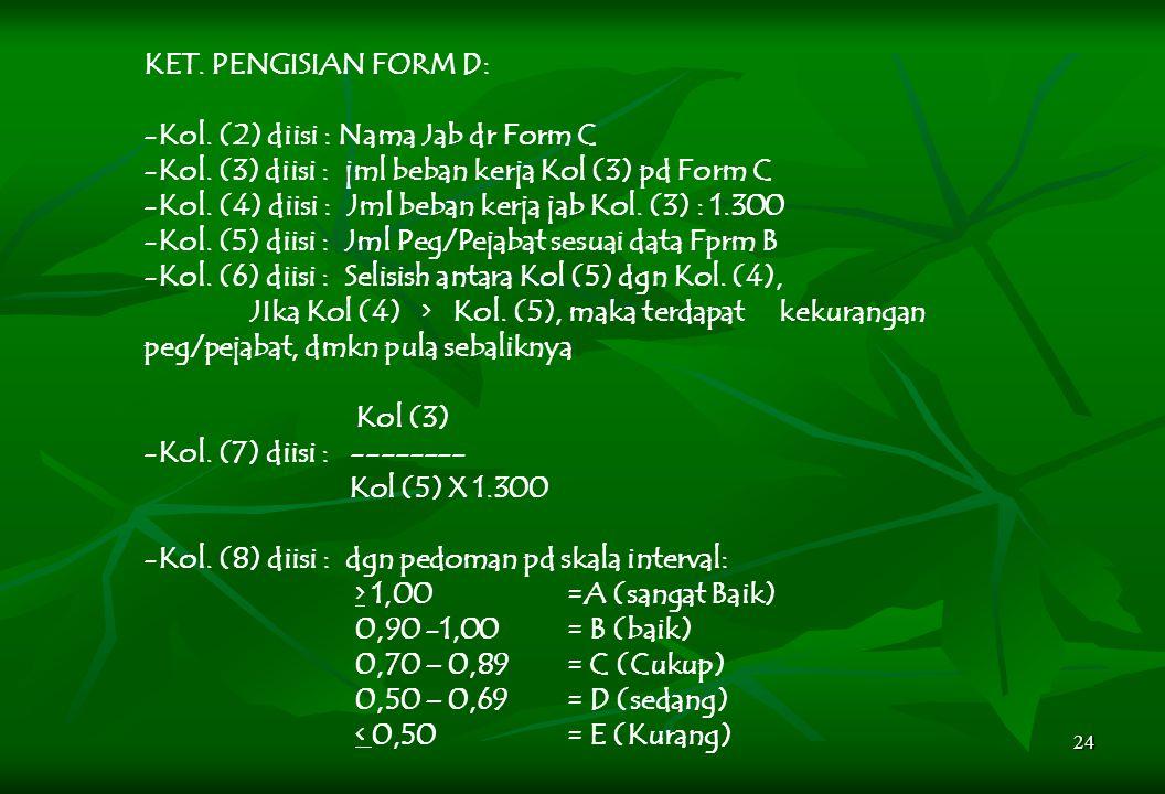 KET. PENGISIAN FORM D: Kol. (2) diisi : Nama Jab dr Form C. Kol. (3) diisi : jml beban kerja Kol (3) pd Form C.