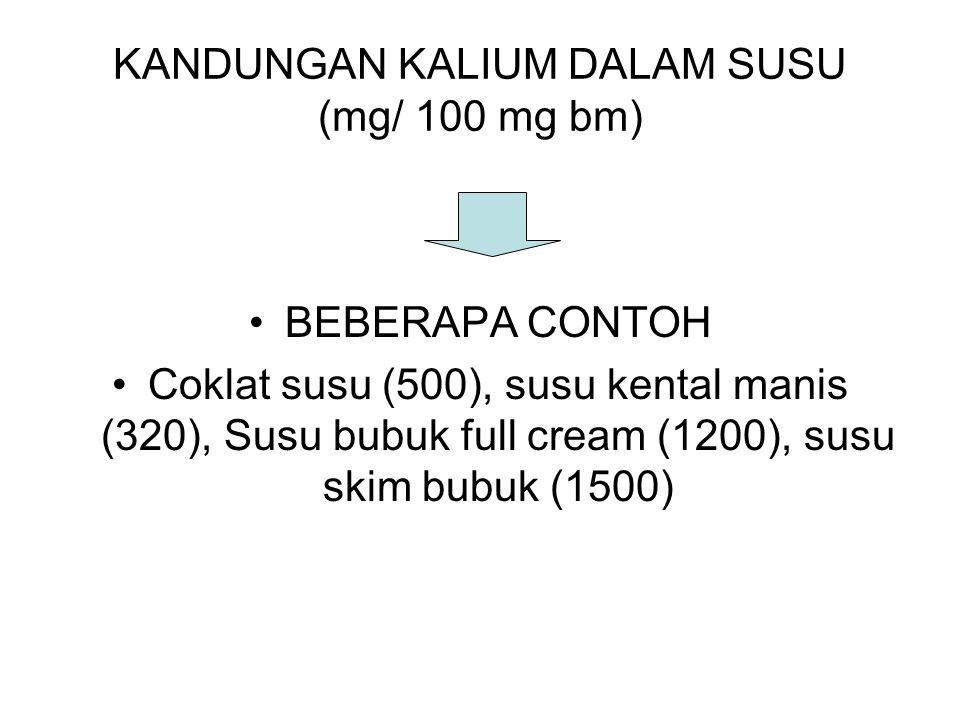 KANDUNGAN KALIUM DALAM SUSU (mg/ 100 mg bm)