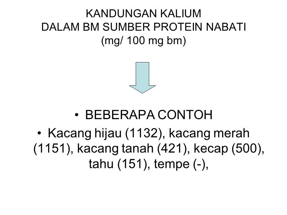 KANDUNGAN KALIUM DALAM BM SUMBER PROTEIN NABATI (mg/ 100 mg bm)