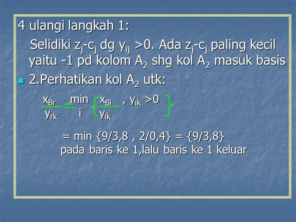 4 ulangi langkah 1: Selidiki zj-cj dg yij >0. Ada zj-cj paling kecil yaitu -1 pd kolom A2 shg kol A2 masuk basis.