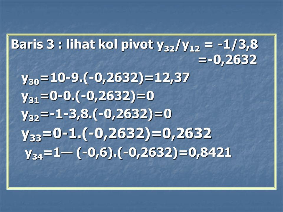 Baris 3 : lihat kol pivot y32/y12 = -1/3,8 =-0,2632