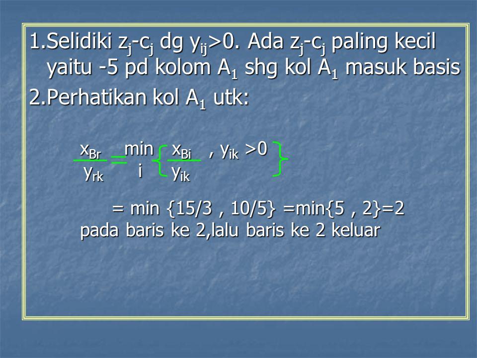 1. Selidiki zj-cj dg yij>0
