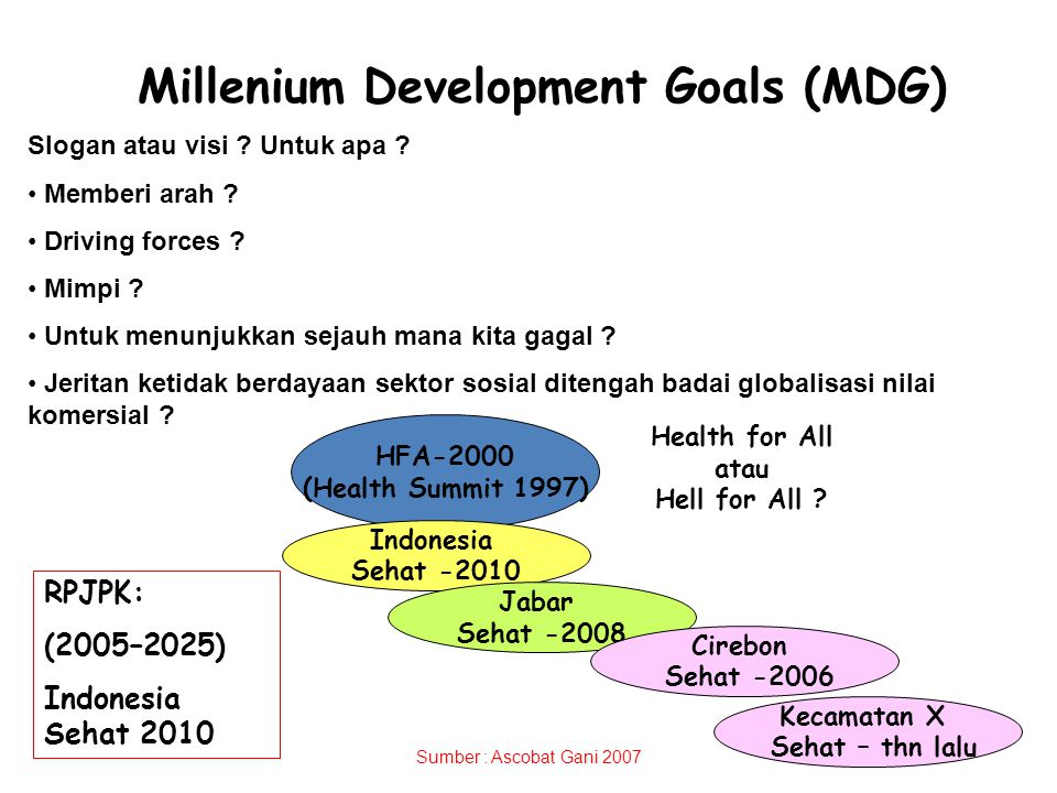 Millenium Development Goals (MDG) Health for All atau Hell for All