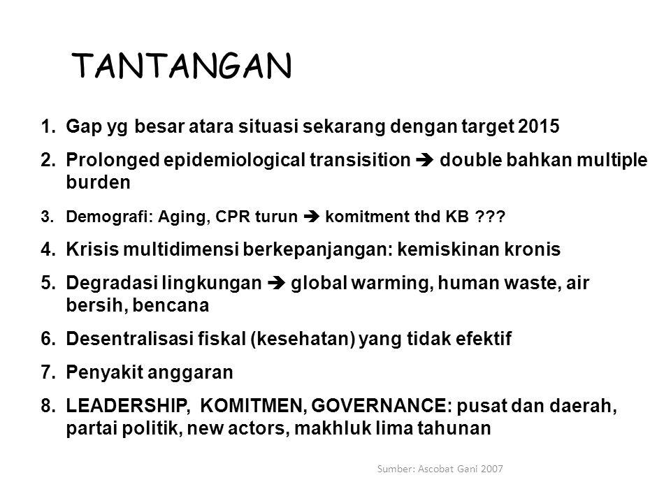 TANTANGAN Gap yg besar atara situasi sekarang dengan target 2015