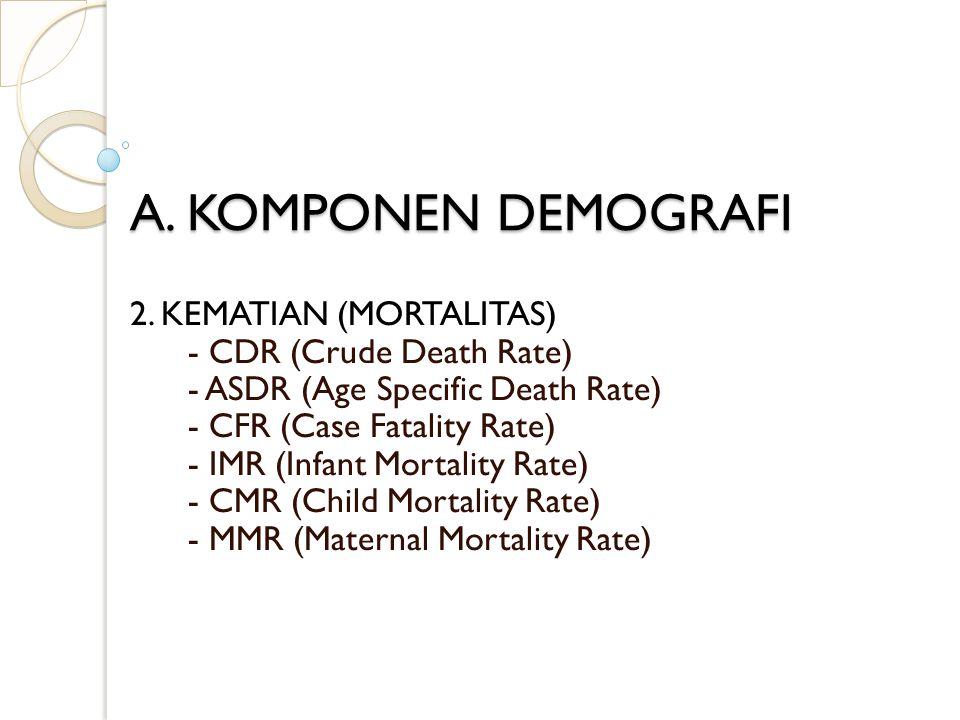 A. KOMPONEN DEMOGRAFI 2. KEMATIAN (MORTALITAS)