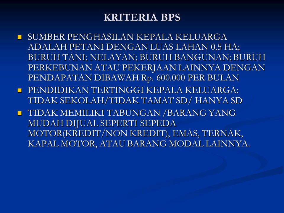 KRITERIA BPS
