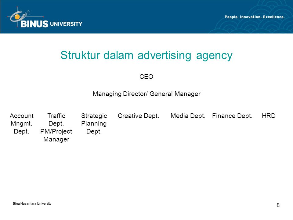 Struktur dalam advertising agency