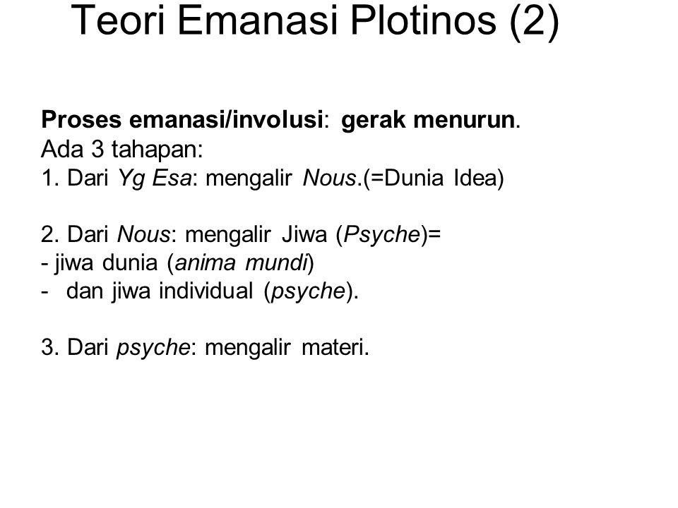 Teori Emanasi Plotinos (2)