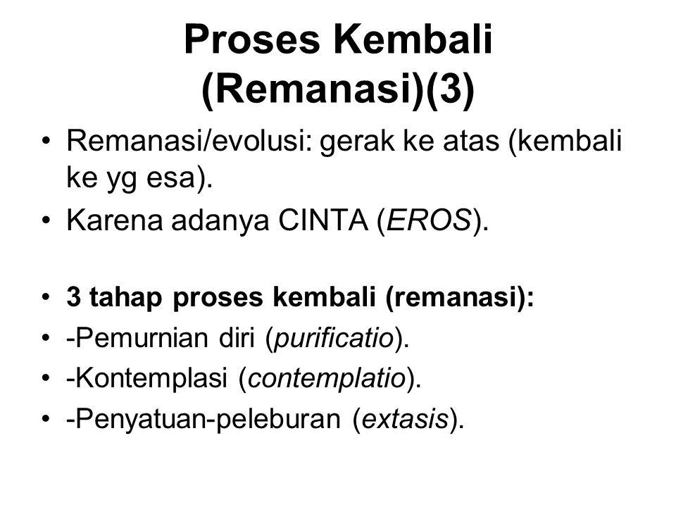 Proses Kembali (Remanasi)(3)