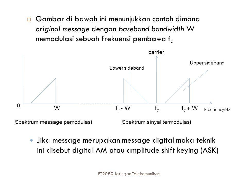 Gambar di bawah ini menunjukkan contoh dimana original message dengan baseband bandwidth W memodulasi sebuah frekuensi pembawa fc