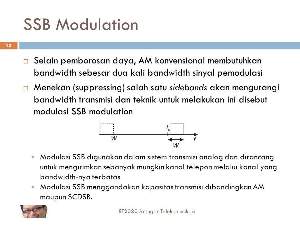 SSB Modulation Selain pemborosan daya, AM konvensional membutuhkan bandwidth sebesar dua kali bandwidth sinyal pemodulasi.