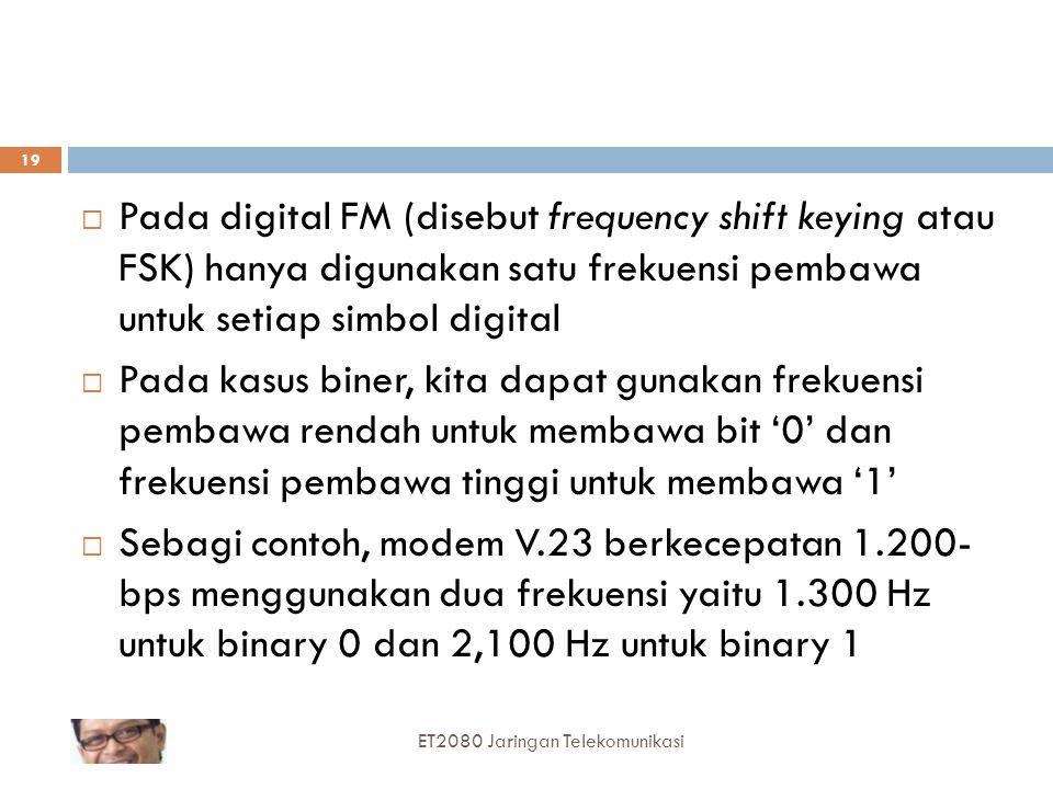 Pada digital FM (disebut frequency shift keying atau FSK) hanya digunakan satu frekuensi pembawa untuk setiap simbol digital