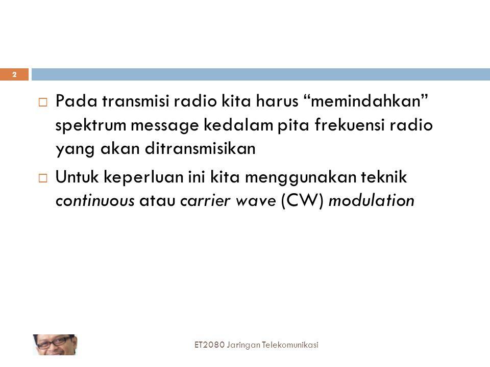 Pada transmisi radio kita harus memindahkan spektrum message kedalam pita frekuensi radio yang akan ditransmisikan